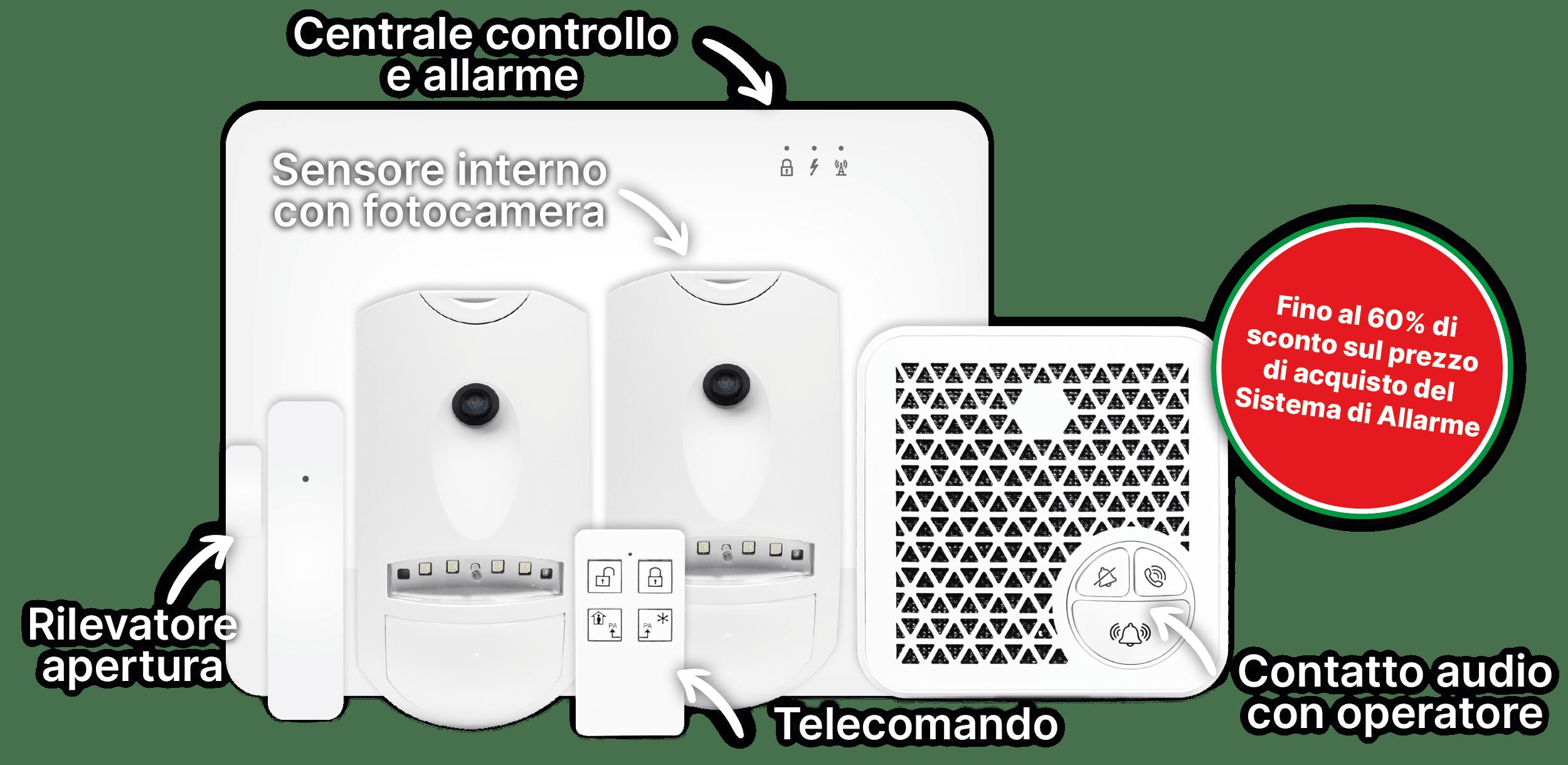 Kit Sistema di allarme